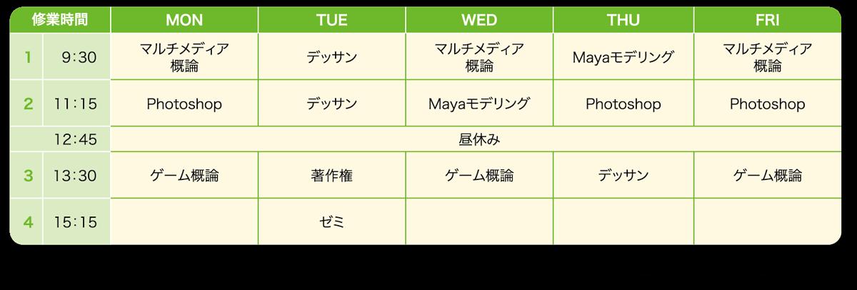 新潟高度情報専門学校 CG・ゲーム開発科